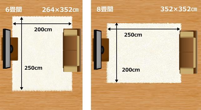 テレビの前に3畳ラグを設置