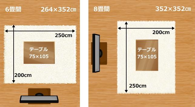 テーブル設置の3畳ラグ
